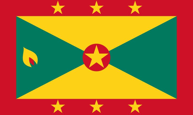 Best Grenada Smart DNS Proxy service
